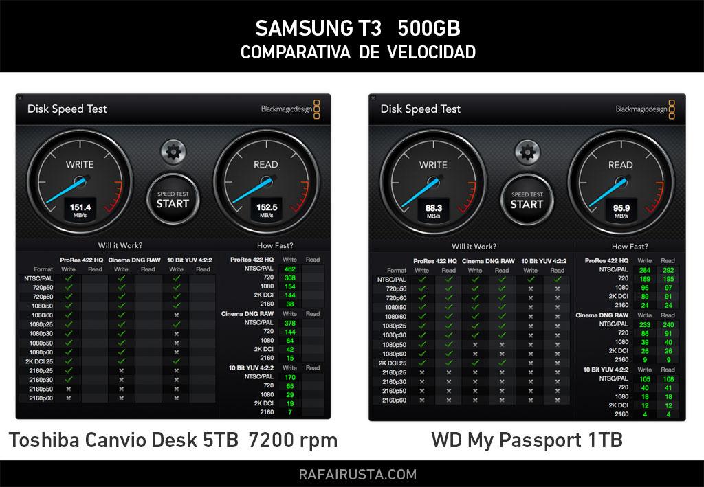 Disco externo Samsung T3 SSD, comparativa de velocidad con otros discos externos