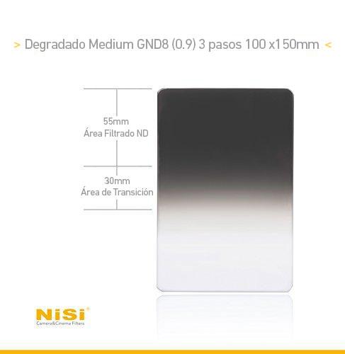 Filtros NISI Medium
