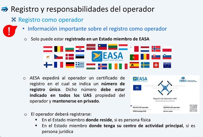 Registro como operador drones, países miembros EASA