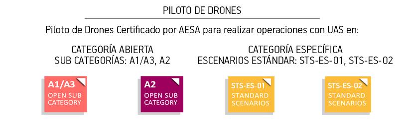Formación Piloto de Drones Certificado por Aesa